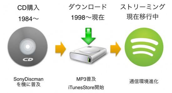 スクリーンショット-2015-04-01-1.52.19