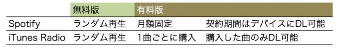 スクリーンショット 2015-05-19 23.25.03